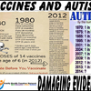 Mirzam's photos in Unvaccinated Kids with Autism Spectrum Disorders