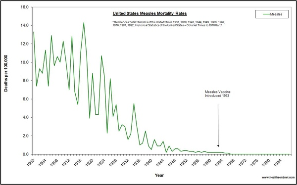 us-measles.jpg