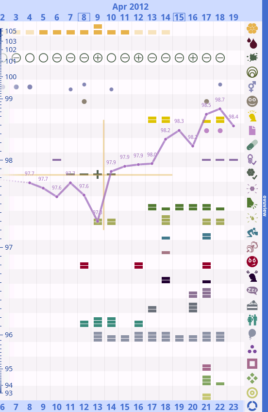 ovuview_chart (3).png