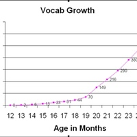 vocab growth.jpg